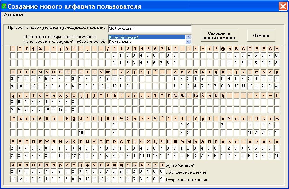 Нумерологические программы на русском скачать бесплатно