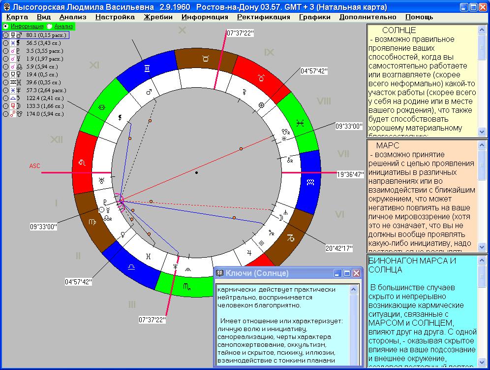 астрология программы